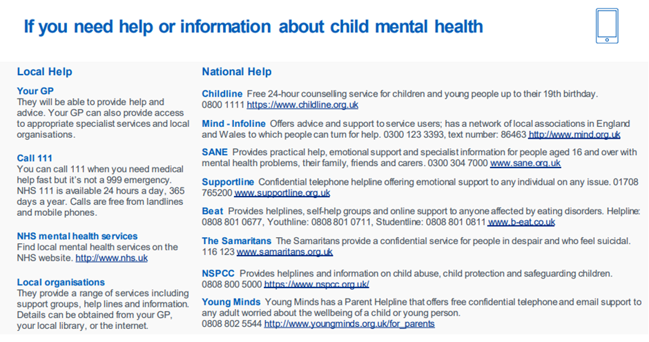 NHS Mental Health Helplines
